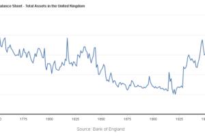 Cycles monétaires et politique ultra-cyclique | Quand l'Histoire monétaire se répète.