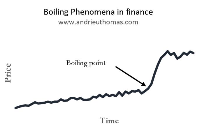 Boiling Point ou le point d'ébullition | Finance