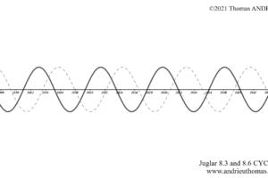 Clément Juglar et la découverte du cycle des affaires | Économie